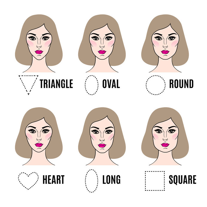 Types de visages femmes